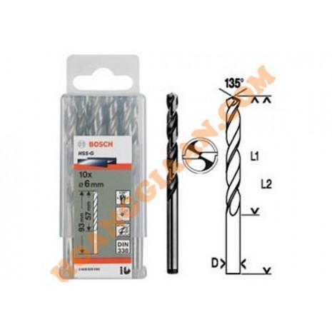 Mũi khoan sắt 2.5mm HSS-G 10 mũi Bosch 2 608 595 053